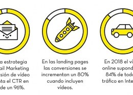 musica-para-video-marketing
