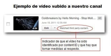 aviso content id youtube